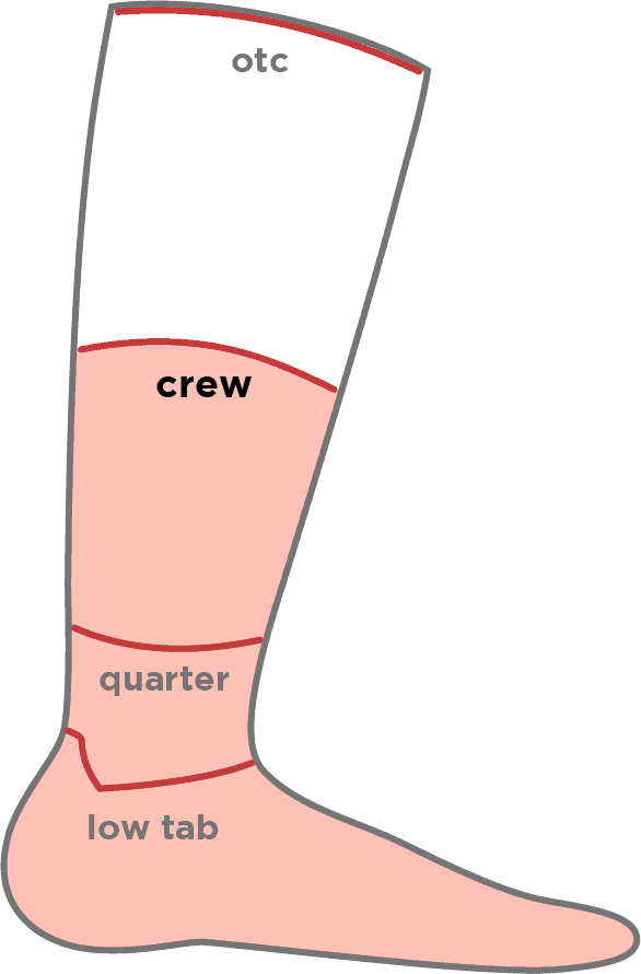 Sockenhöhe crew