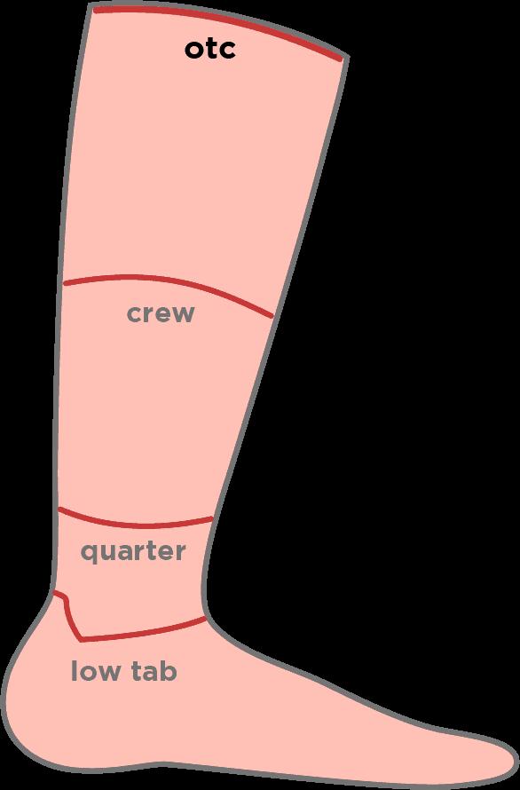 Sockenhöhe otc