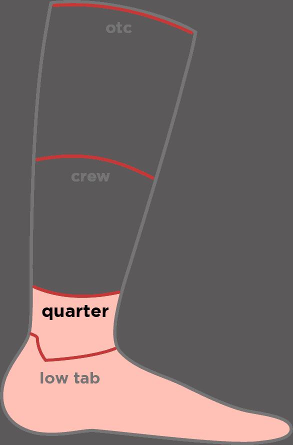Sockenhöhe quarter